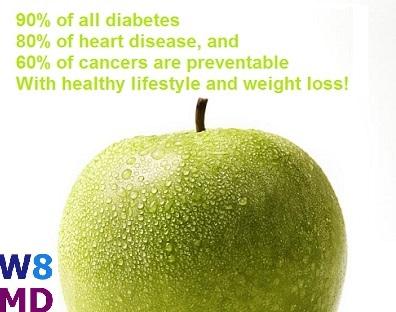 apple_preventable