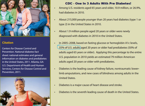 cdc-prediabetes1