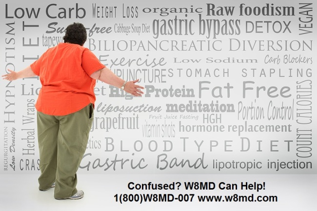 W8MD weight loss