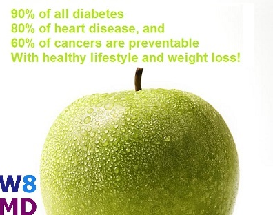 prevent diabetes with weight loss